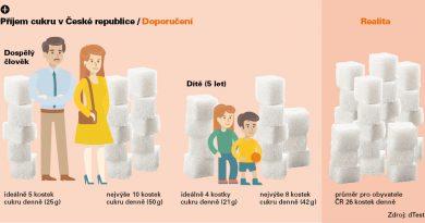 Jogurtové nápoje – cukr vede nad ovocem